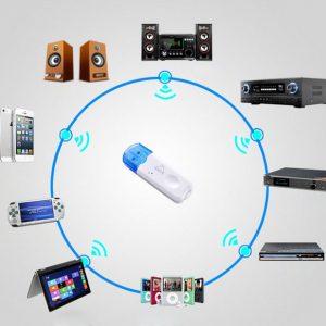 USB bluetooth-приемник для ford 3