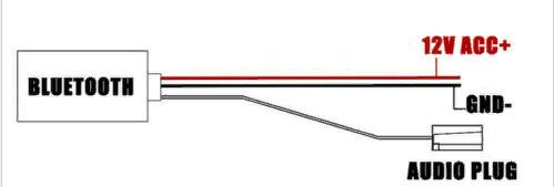 bluetooth-adapter-dlya-Pioneer